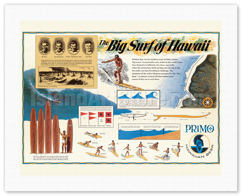 Waimea Bay by Mike Kelly SURF Poster SURFING ART PRINT